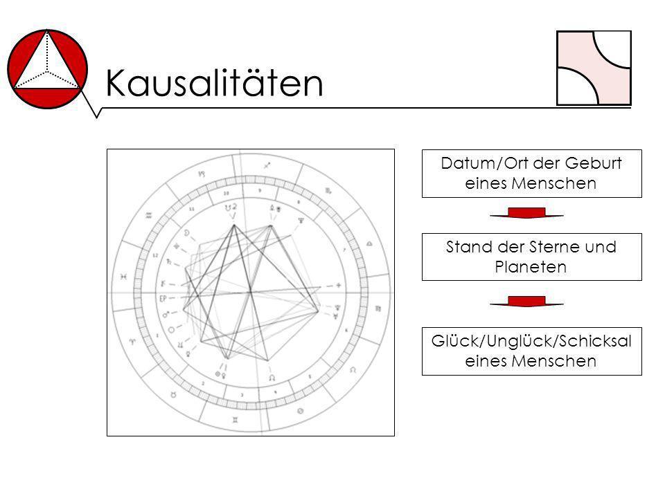 Kausalitäten Datum/Ort der Geburt eines Menschen Stand der Sterne und Planeten Glück/Unglück/Schicksal eines Menschen