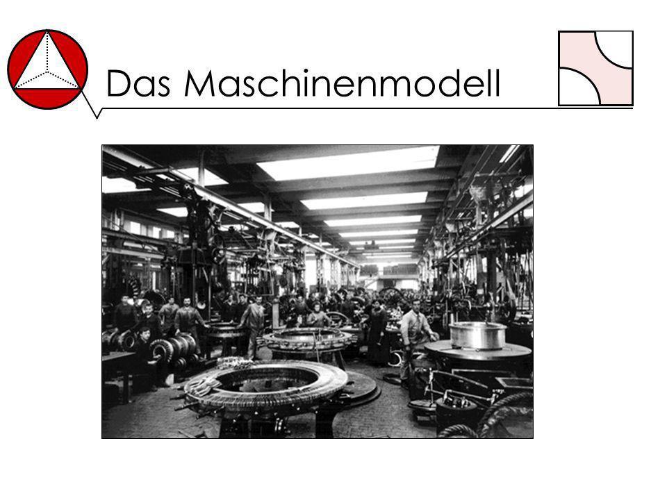 Das Maschinenmodell