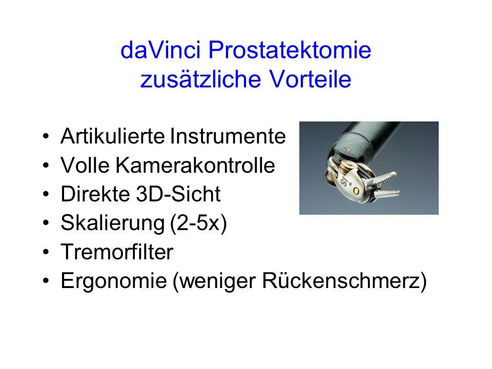 daVinci Prostatektomie zusätzliche Vorteile Artikulierte Instrumente Volle Kamerakontrolle Direkte 3D-Sicht Skalierung (2-5x) Tremorfilter Ergonomie (weniger Rückenschmerz)