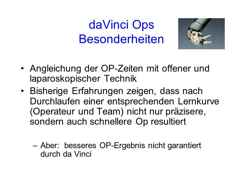 daVinci Ops Besonderheiten Angleichung der OP-Zeiten mit offener und laparoskopischer Technik Bisherige Erfahrungen zeigen, dass nach Durchlaufen einer entsprechenden Lernkurve (Operateur und Team) nicht nur präzisere, sondern auch schnellere Op resultiert –Aber: besseres OP-Ergebnis nicht garantiert durch da Vinci