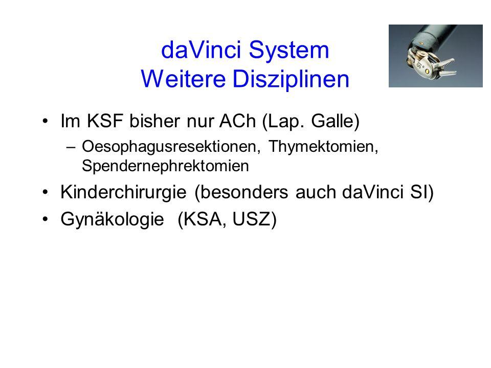 daVinci System Weitere Disziplinen Im KSF bisher nur ACh (Lap.