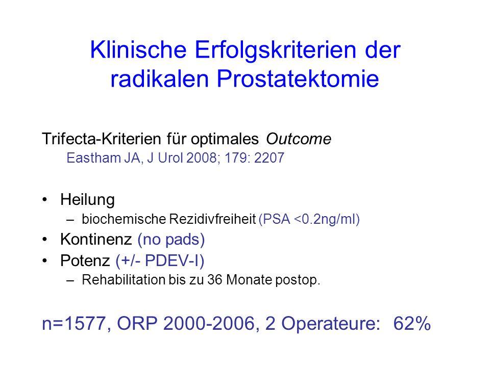 Klinische Erfolgskriterien der radikalen Prostatektomie Trifecta-Kriterien für optimales Outcome Eastham JA, J Urol 2008; 179: 2207 Heilung –biochemische Rezidivfreiheit (PSA <0.2ng/ml) Kontinenz (no pads) Potenz (+/- PDEV-I) –Rehabilitation bis zu 36 Monate postop.