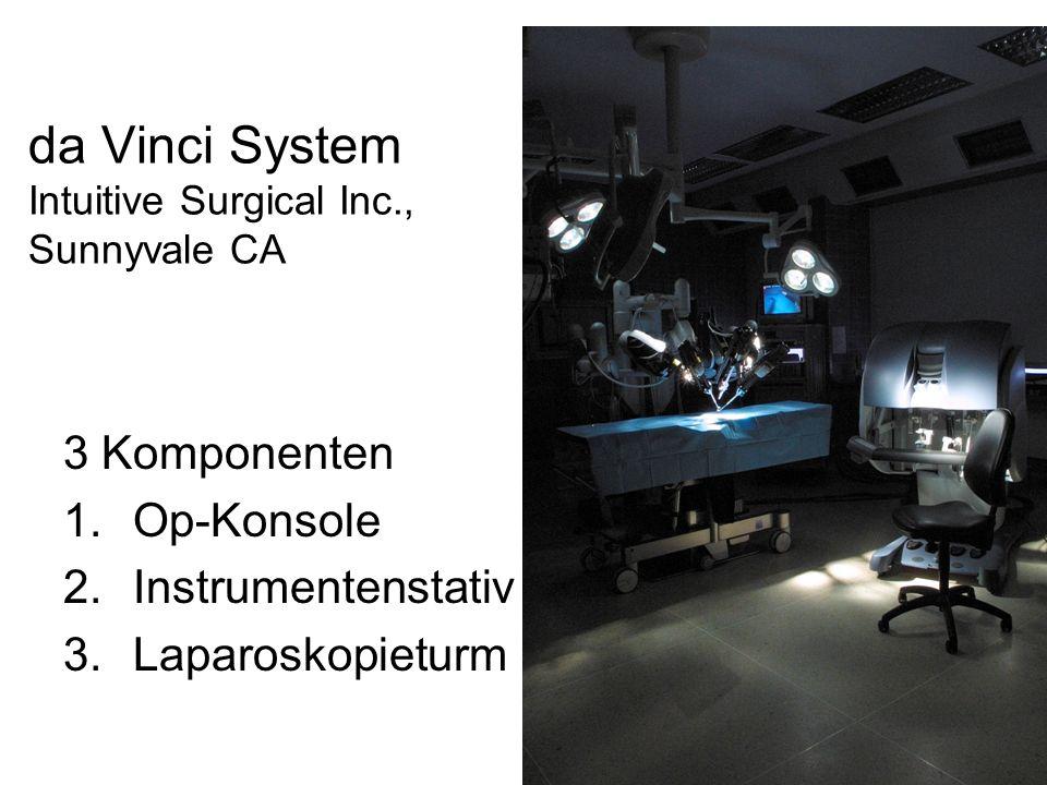 da Vinci System Intuitive Surgical Inc., Sunnyvale CA 3 Komponenten 1.Op-Konsole 2.Instrumentenstativ 3.Laparoskopieturm