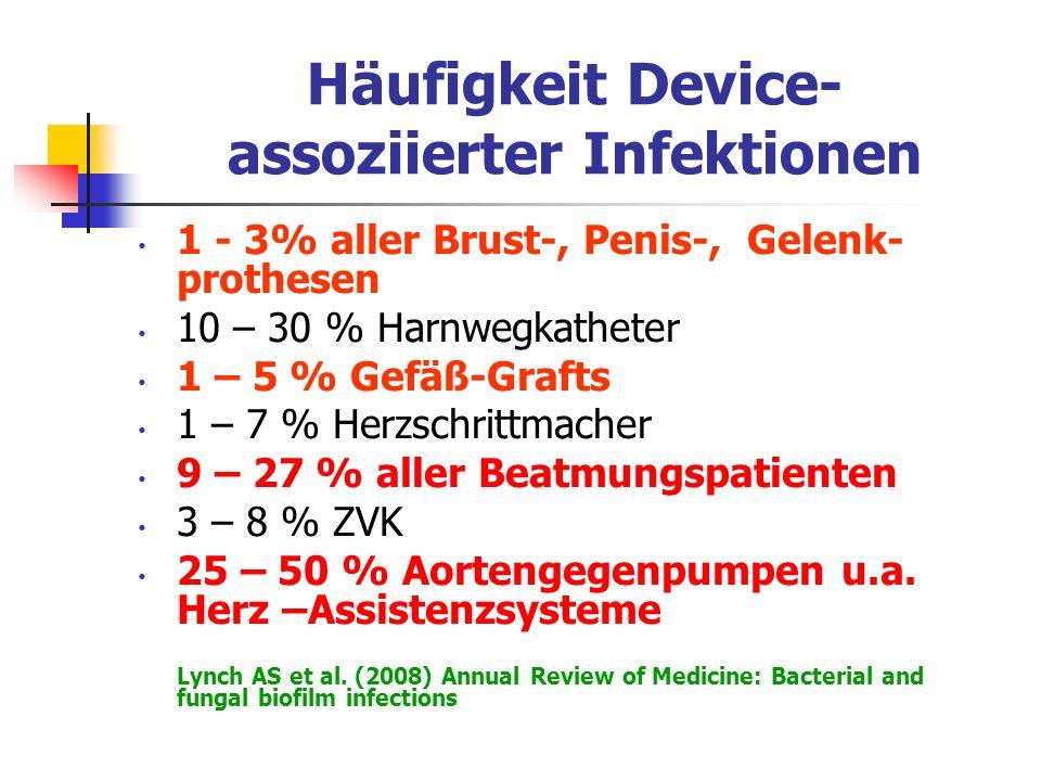 Häufigkeit Device- assoziierter Infektionen 1 - 3% aller Brust-, Penis-, Gelenk- prothesen 10 – 30 % Harnwegkatheter 1 – 5 % Gefäß-Grafts 1 – 7 % Herz