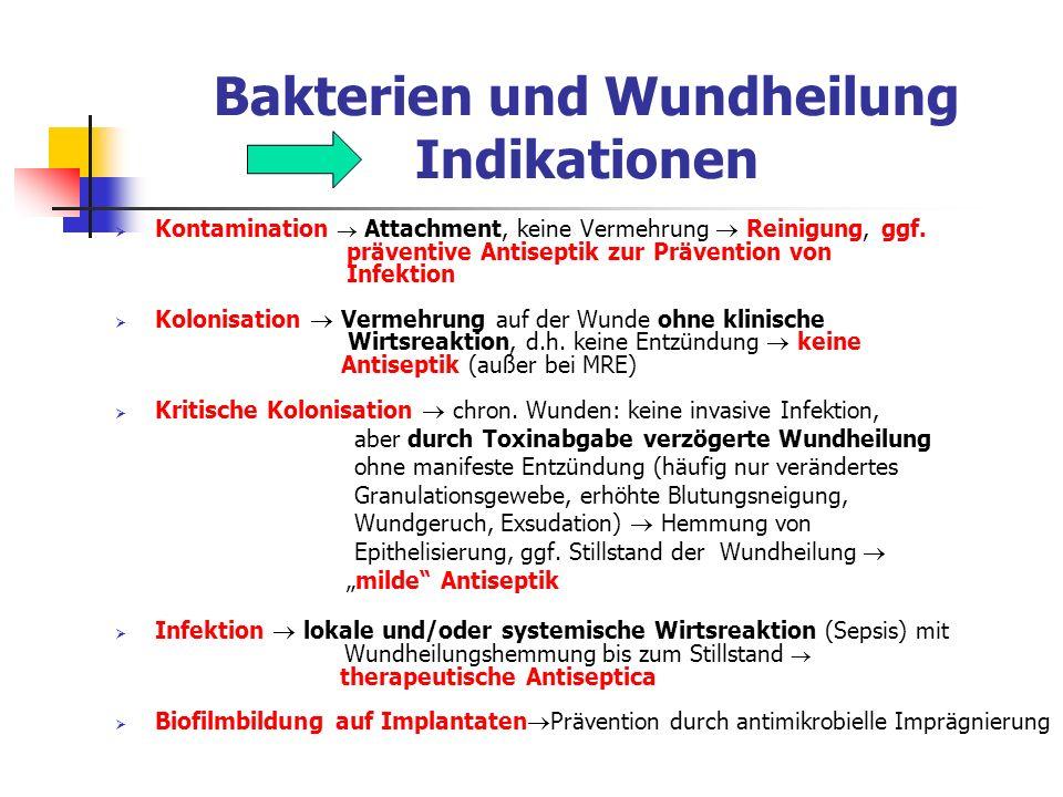 Bakterien und Wundheilung Indikationen Kontamination Attachment, keine Vermehrung Reinigung, ggf. präventive Antiseptik zur Prävention von Infektion K