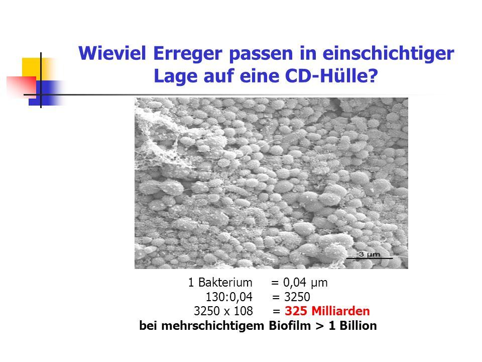 Wieviel Erreger passen in einschichtiger Lage auf eine CD-Hülle? 1 Bakterium = 0,04 µm 130:0,04 = 3250 3250 x 108 = 325 Milliarden bei mehrschichtigem