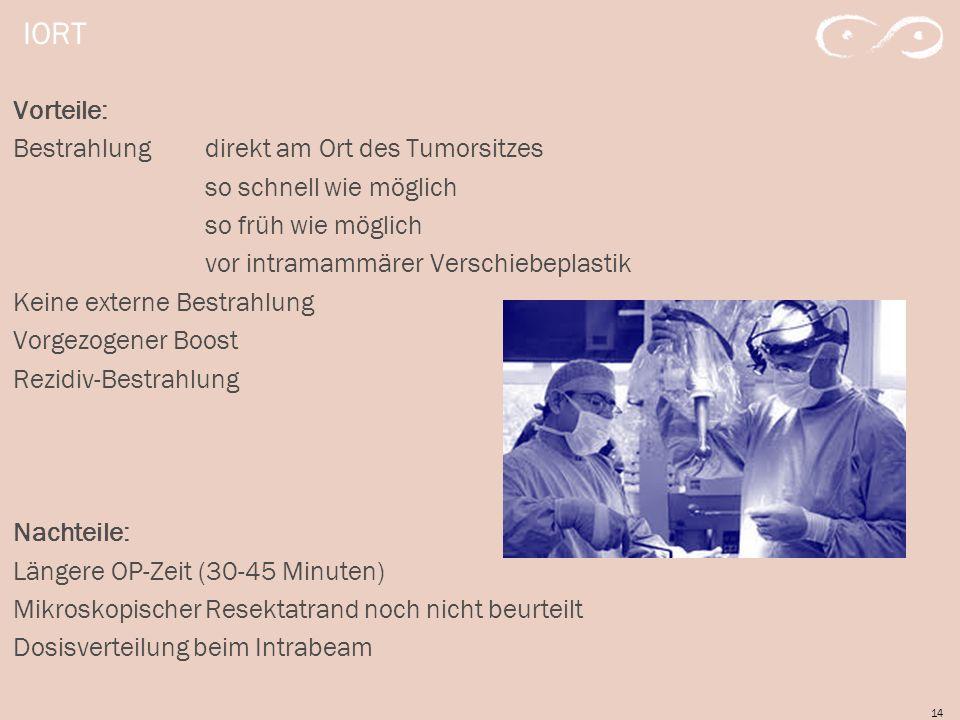 14 Vorteile: Bestrahlung direkt am Ort des Tumorsitzes so schnell wie möglich so früh wie möglich vor intramammärer Verschiebeplastik Keine externe Be