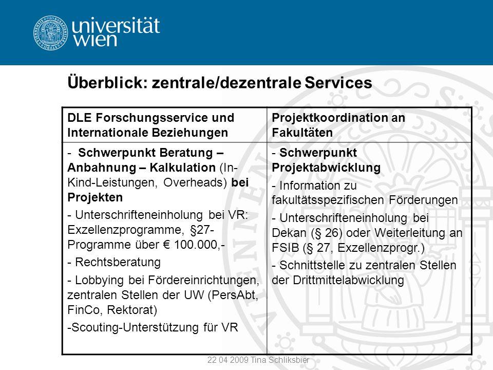 22 04 2009 Tina Schliksbier Überblick: zentrale/dezentrale Services DLE Forschungsservice und Internationale Beziehungen Projektkoordination an Fakult
