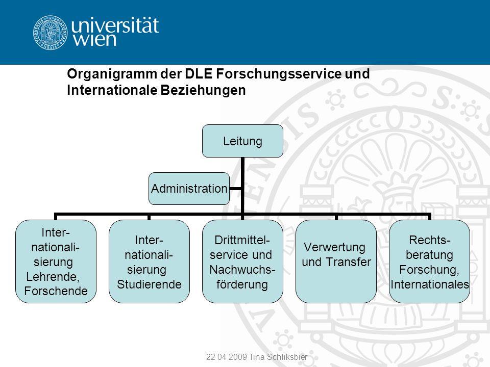 22 04 2009 Tina Schliksbier Organigramm der DLE Forschungsservice und Internationale Beziehungen Leitung Inter- nationali- sierung Lehrende, Forschend
