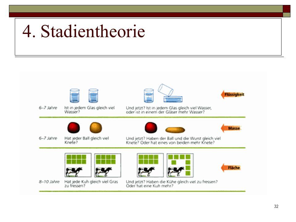 32 4. Stadientheorie