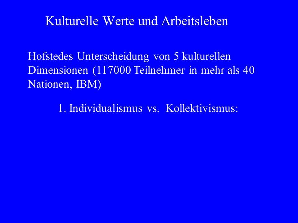Hofstedes Unterscheidung von 5 kulturellen Dimensionen (117000 Teilnehmer in mehr als 40 Nationen, IBM) 1.