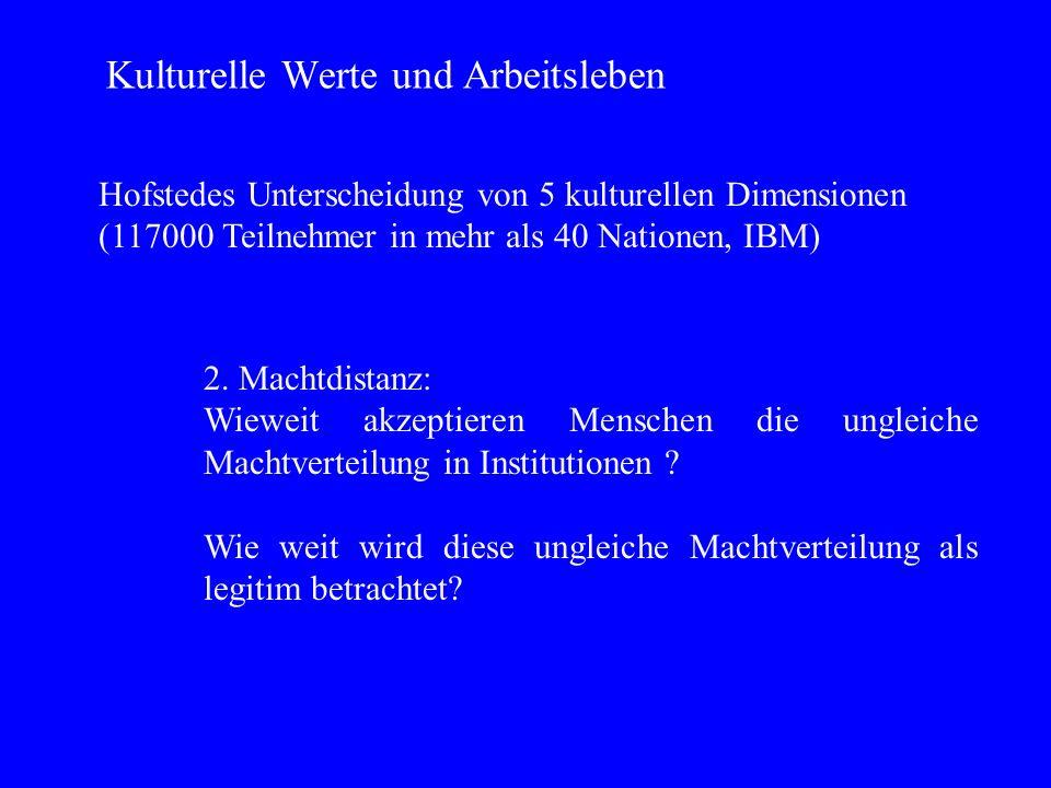 Hofstedes Unterscheidung von 5 kulturellen Dimensionen (117000 Teilnehmer in mehr als 40 Nationen, IBM) 2.