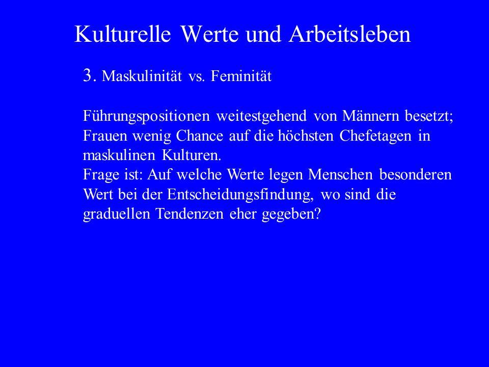 Kulturelle Werte und Arbeitsleben 3.Maskulinität vs.
