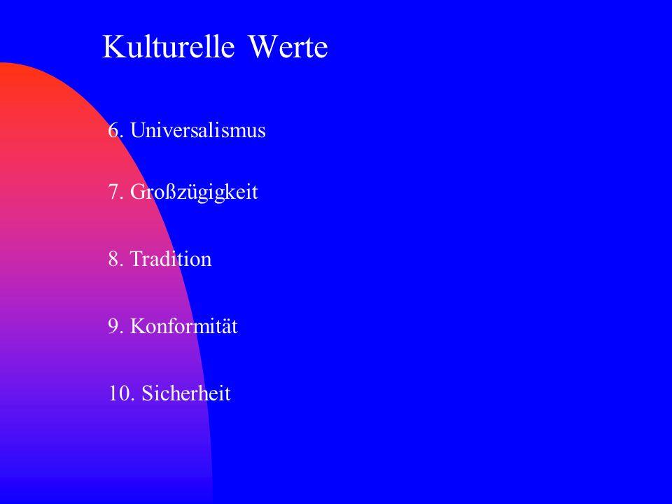Kulturelle Werte 6. Universalismus 7. Großzügigkeit 8. Tradition 9. Konformität 10. Sicherheit