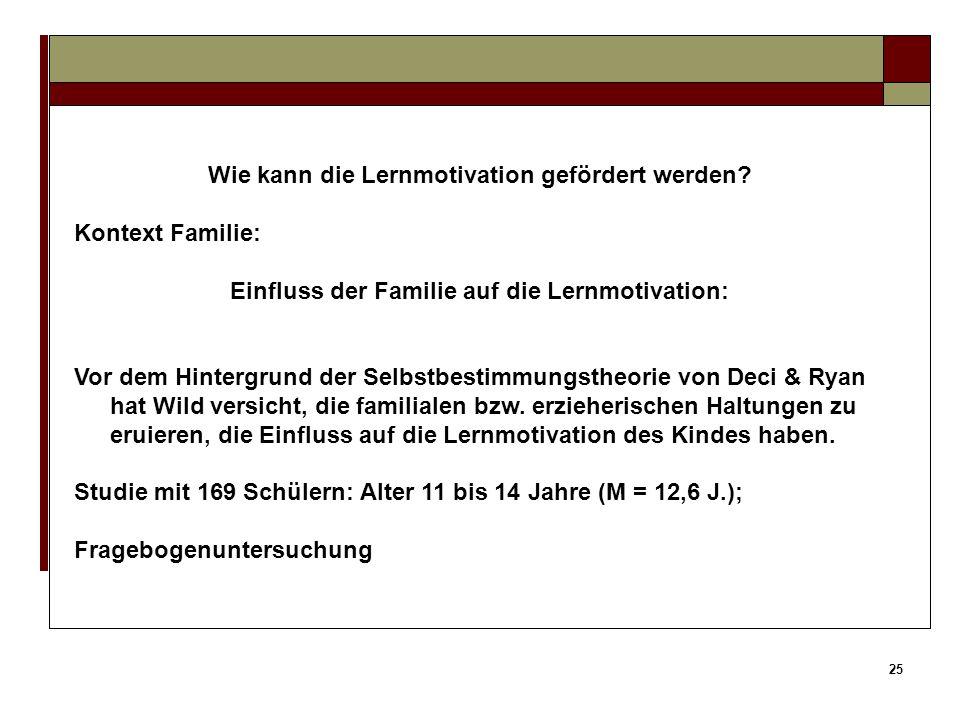 24 Wie kann die Lernmotivation gefördert werden? Kontext Familie: Einfluss der Familie auf die Lernmotivation: Bedeutung der Familie für die Genese mo