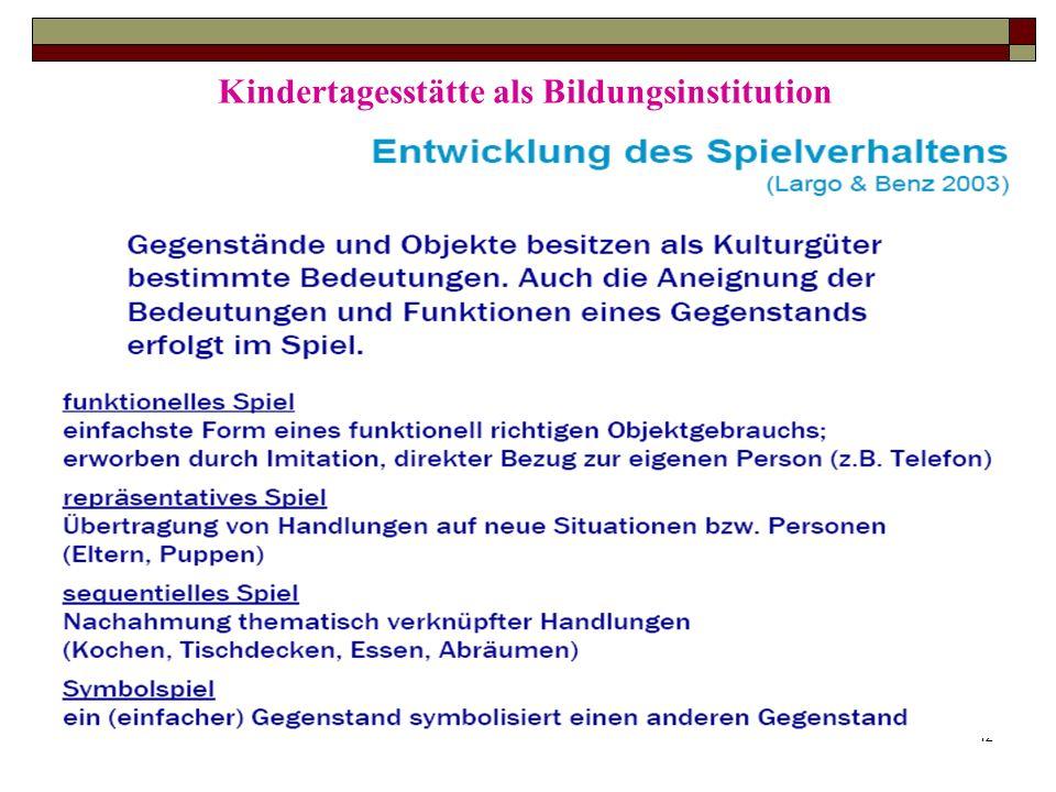 12 Kindertagesstätte als Bildungsinstitution