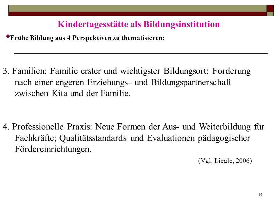 14 Kindertagesstätte als Bildungsinstitution Frühe Bildung aus 4 Perspektiven zu thematisieren: 3. Familien: Familie erster und wichtigster Bildungsor