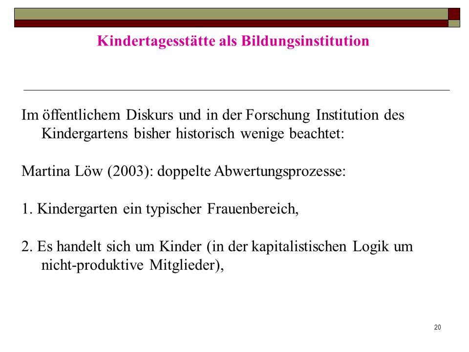 20 Kindertagesstätte als Bildungsinstitution Im öffentlichem Diskurs und in der Forschung Institution des Kindergartens bisher historisch wenige beach