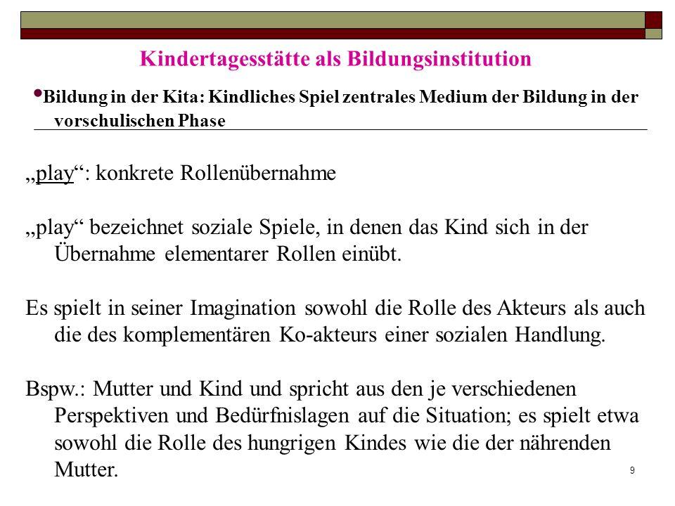 20 Kindertagesstätte als Bildungsinstitution Im öffentlichem Diskurs und in der Forschung Institution des Kindergartens bisher historisch wenige beachtet: Martina Löw (2003): doppelte Abwertungsprozesse: 1.