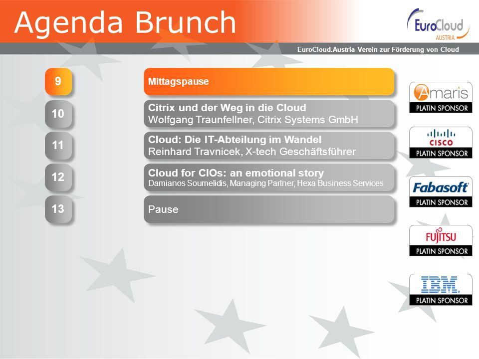 EuroCloud.Austria Verein zur Förderung von Cloud Computing Mittagspause Citrix und der Weg in die Cloud Wolfgang Traunfellner, Citrix Systems GmbH Clo