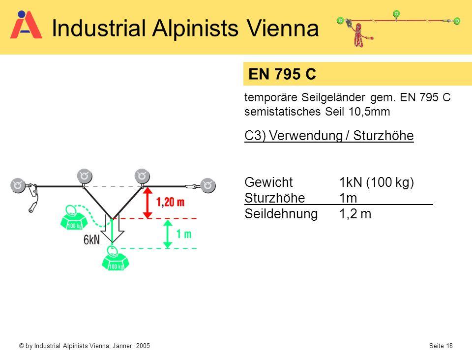 © by Industrial Alpinists Vienna; Jänner 2005 Seite 18 Industrial Alpinists Vienna C3) Verwendung / Sturzhöhe EN 795 C temporäre Seilgeländer gem. EN