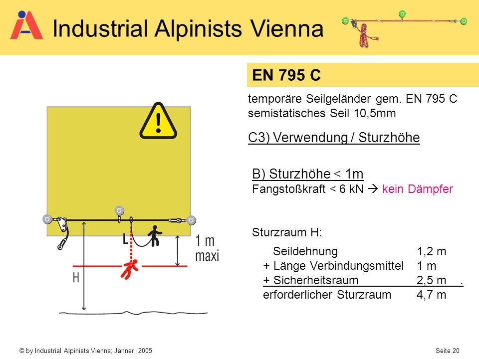 © by Industrial Alpinists Vienna; Jänner 2005 Seite 20 Industrial Alpinists Vienna C3) Verwendung / Sturzhöhe EN 795 C temporäre Seilgeländer gem. EN