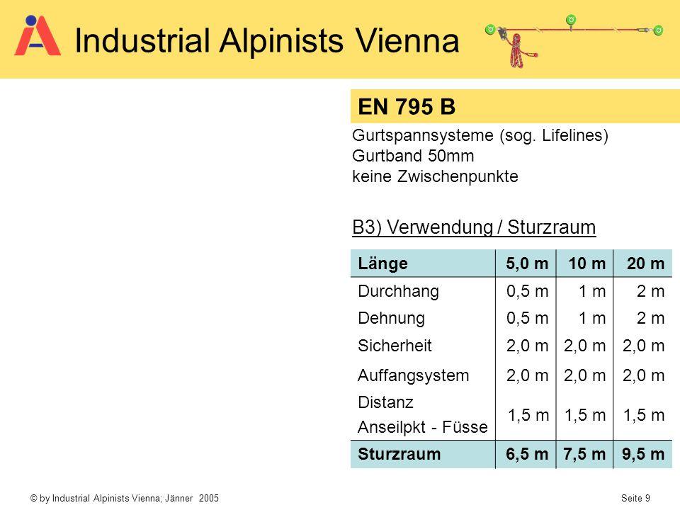 © by Industrial Alpinists Vienna; Jänner 2005 Seite 9 Industrial Alpinists Vienna EN 795 B Gurtspannsysteme (sog. Lifelines) Gurtband 50mm keine Zwisc