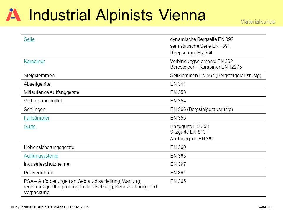 © by Industrial Alpinists Vienna; Jänner 2005 Seite 10 Materialkunde Industrial Alpinists Vienna Seiledynamische Bergseile EN 892 semistatische Seile