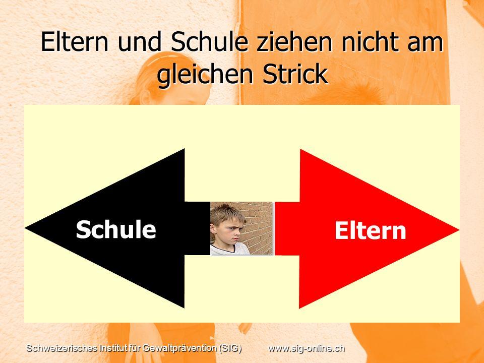 Schweizerisches Institut für Gewaltprävention (SIG)www.sig-online.ch Eltern und Schule ziehen nicht am gleichen Strick Schule Eltern