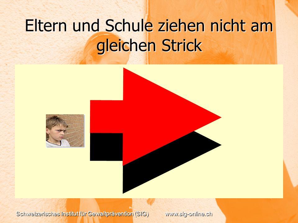 Schweizerisches Institut für Gewaltprävention (SIG)www.sig-online.ch Eltern und Schule ziehen nicht am gleichen Strick
