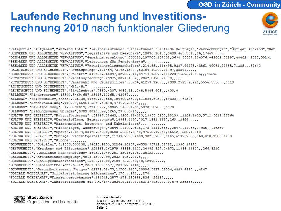 Andreas Németh eZürich – Open Government Data opendata.ch 2012 Konferenz, 28.6.2012 Seite 12 Laufende Rechnung und Investitions- rechnung 2010 nach funktionaler Gliederung OGD in Zürich - Community