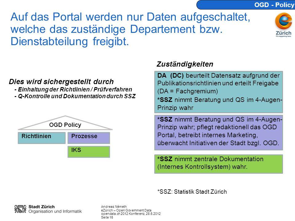 Andreas Németh eZürich – Open Government Data opendata.ch 2012 Konferenz, 28.6.2012 Seite 15 Auf das Portal werden nur Daten aufgeschaltet, welche das