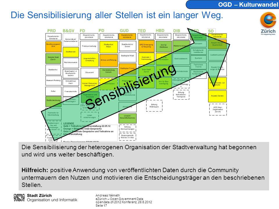 Andreas Németh eZürich – Open Government Data opendata.ch 2012 Konferenz, 28.6.2012 Seite 17 Die Sensibilisierung aller Stellen ist ein langer Weg. Di