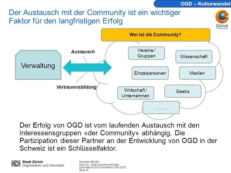 Andreas Németh eZürich – Open Government Data opendata.ch 2012 Konferenz, 28.6.2012 Seite 18 Der Austausch mit der Community ist ein wichtiger Faktor