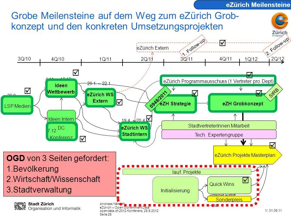 Andreas Németh eZürich – Open Government Data opendata.ch 2012 Konferenz, 28.6.2012 Seite 25 LSP Medien Grobe Meilensteine auf dem Weg zum eZürich Gro