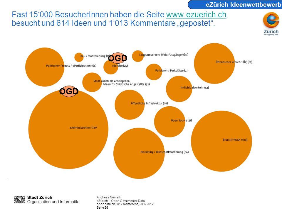 Andreas Németh eZürich – Open Government Data opendata.ch 2012 Konferenz, 28.6.2012 Seite 26 Fast 15000 BesucherInnen haben die Seite www.ezuerich.ch besucht und 614 Ideen und 1013 Kommentare gepostet.www.ezuerich.ch eZürich Ideenwettbewerb OGD