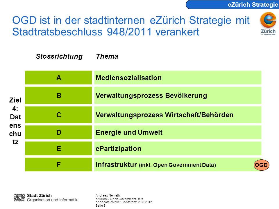 Andreas Németh eZürich – Open Government Data opendata.ch 2012 Konferenz, 28.6.2012 Seite 3 OGD ist in der stadtinternen eZürich Strategie mit Stadtra