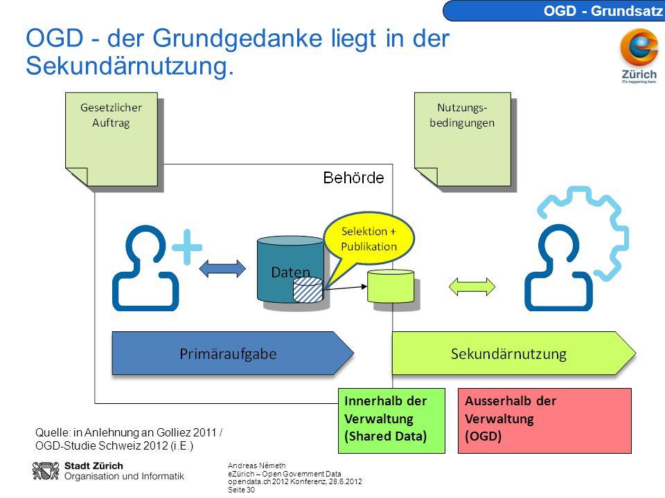 Andreas Németh eZürich – Open Government Data opendata.ch 2012 Konferenz, 28.6.2012 Seite 30 OGD - der Grundgedanke liegt in der Sekundärnutzung.
