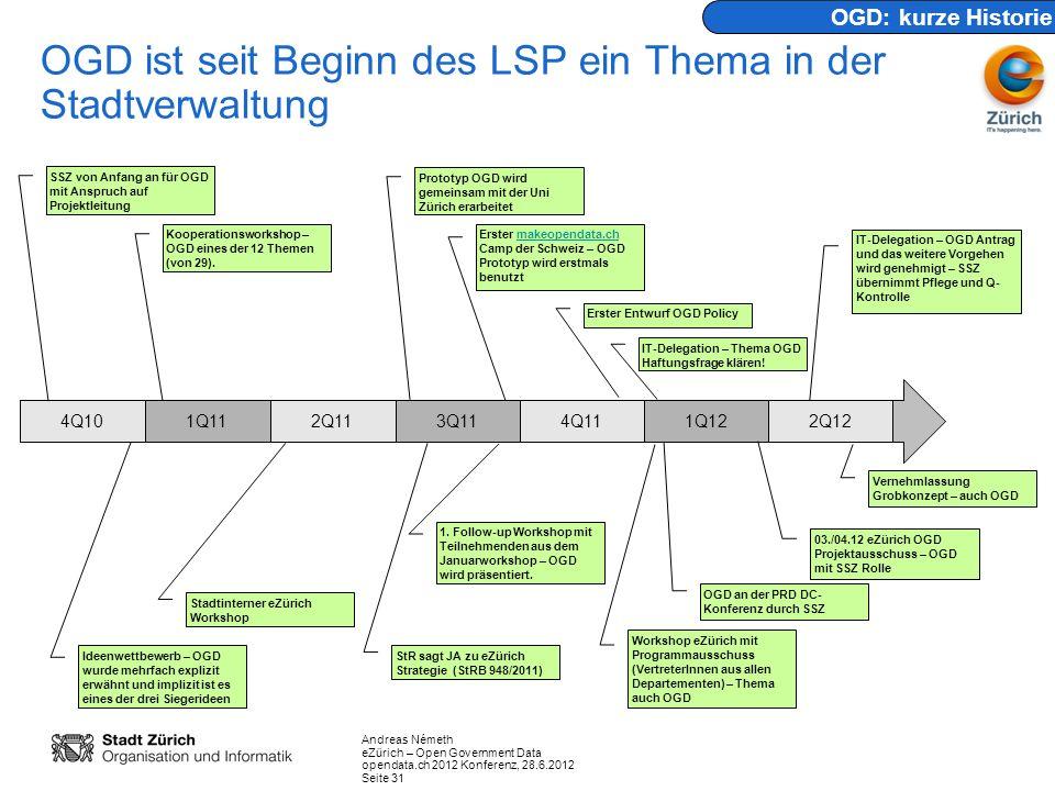 Andreas Németh eZürich – Open Government Data opendata.ch 2012 Konferenz, 28.6.2012 Seite 31 OGD ist seit Beginn des LSP ein Thema in der Stadtverwaltung 4Q101Q112Q113Q114Q111Q122Q12 SSZ von Anfang an für OGD mit Anspruch auf Projektleitung Ideenwettbewerb – OGD wurde mehrfach explizit erwähnt und implizit ist es eines der drei Siegerideen Kooperationsworkshop – OGD eines der 12 Themen (von 29).