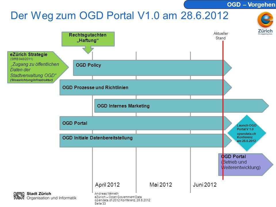 Andreas Németh eZürich – Open Government Data opendata.ch 2012 Konferenz, 28.6.2012 Seite 33 Der Weg zum OGD Portal V1.0 am 28.6.2012 eZürich Strategi