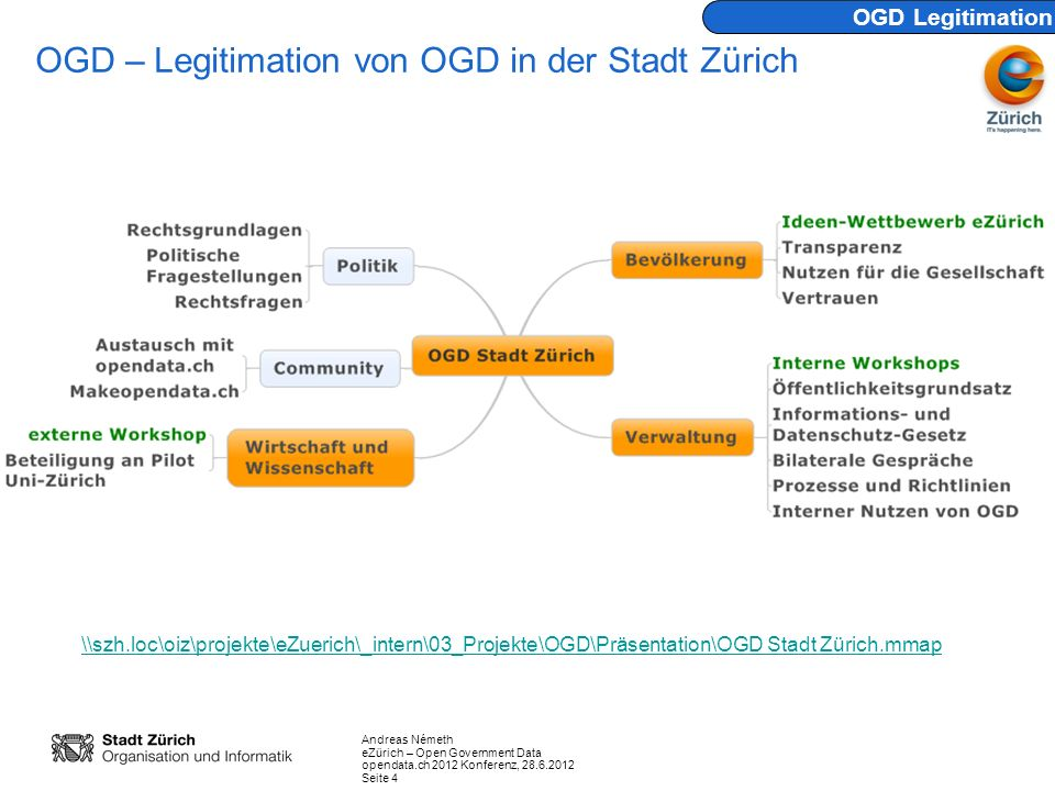 Andreas Németh eZürich – Open Government Data opendata.ch 2012 Konferenz, 28.6.2012 Seite 45 Version 1.0 des stadtzürcherischen Open Government Data Portals – sneak preview OGD - Portal