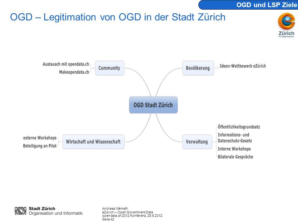 Andreas Németh eZürich – Open Government Data opendata.ch 2012 Konferenz, 28.6.2012 Seite 42 OGD – Legitimation von OGD in der Stadt Zürich OGD und LSP Ziele