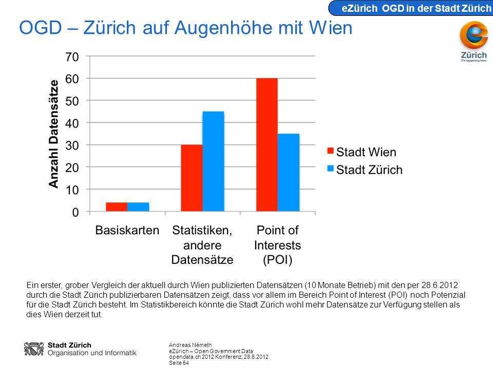 Andreas Németh eZürich – Open Government Data opendata.ch 2012 Konferenz, 28.6.2012 Seite 54 OGD – Zürich auf Augenhöhe mit Wien Ein erster, grober Ve