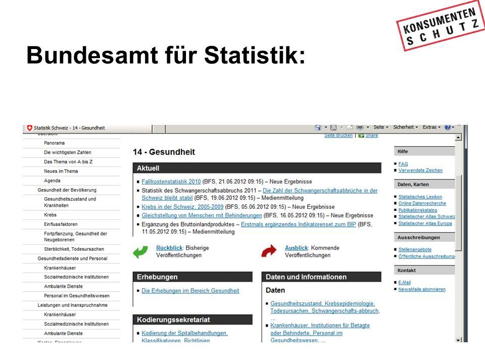 Bundesamt für Statistik: