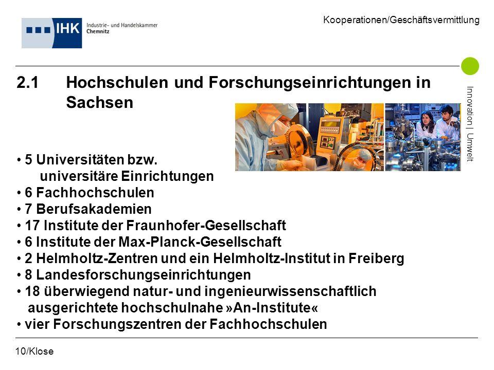 2.1Hochschulen und Forschungseinrichtungen in Sachsen 5 Universitäten bzw. universitäre Einrichtungen 6 Fachhochschulen 7 Berufsakademien 17 Institute