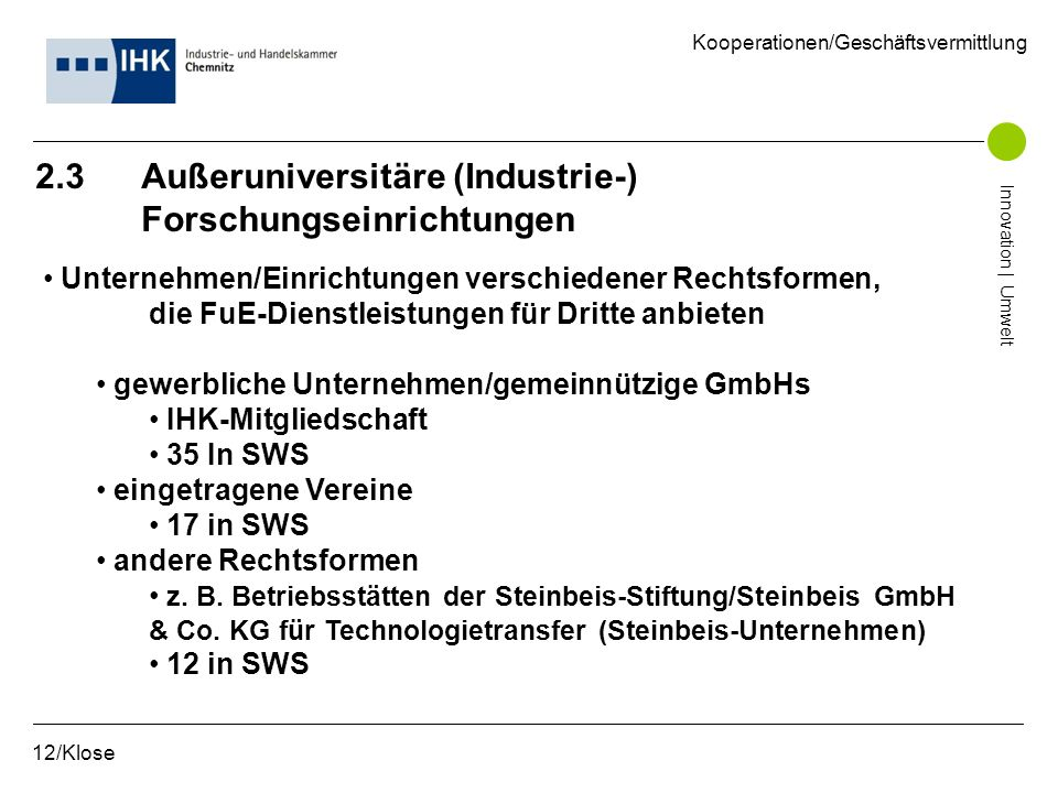 2.3 Außeruniversitäre (Industrie-) Forschungseinrichtungen 12/Klose Kooperationen/Geschäftsvermittlung Innovation | Umwelt Unternehmen/Einrichtungen v