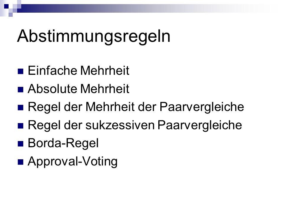 Abstimmungsregeln Einfache Mehrheit Absolute Mehrheit Regel der Mehrheit der Paarvergleiche Regel der sukzessiven Paarvergleiche Borda-Regel Approval-Voting