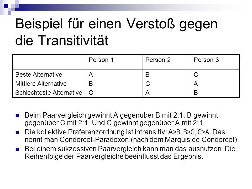 Beispiel für einen Verstoß gegen die Transitivität Beim Paarvergleich gewinnt A gegenüber B mit 2:1. B gewinnt gegenüber C mit 2:1. Und C gewinnt gege