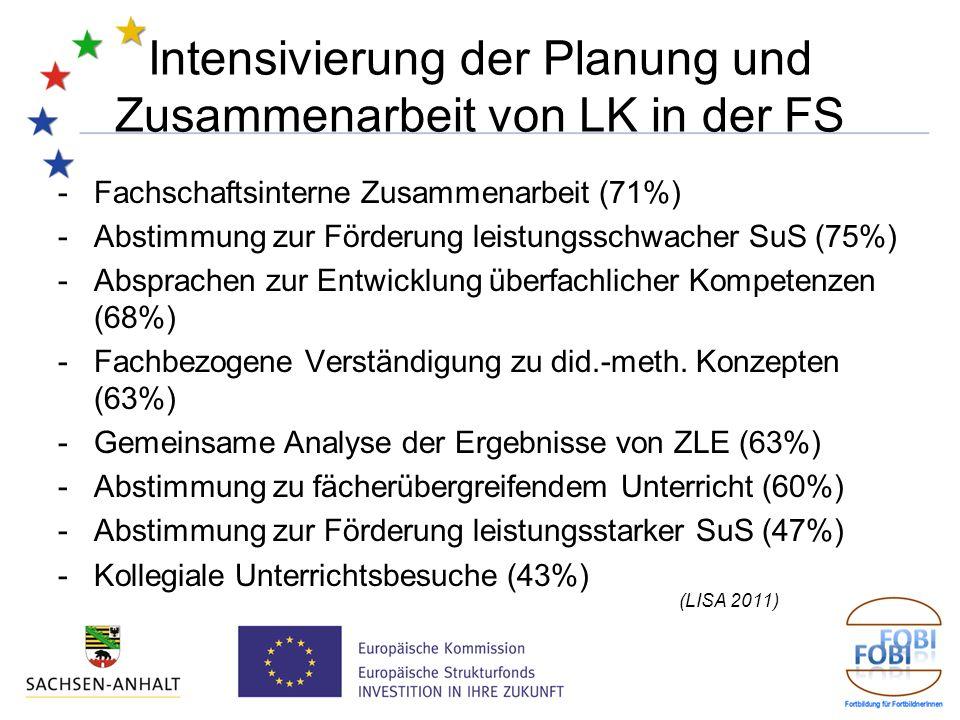 Intensivierung der Planung und Zusammenarbeit von LK in der FS -Fachschaftsinterne Zusammenarbeit (71%) -Abstimmung zur Förderung leistungsschwacher S