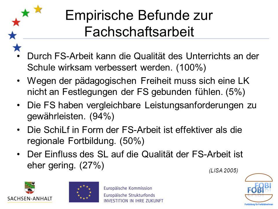 Intensivierung der Planung und Zusammenarbeit von LK in der FS -Fachschaftsinterne Zusammenarbeit (71%) -Abstimmung zur Förderung leistungsschwacher SuS (75%) -Absprachen zur Entwicklung überfachlicher Kompetenzen (68%) -Fachbezogene Verständigung zu did.-meth.